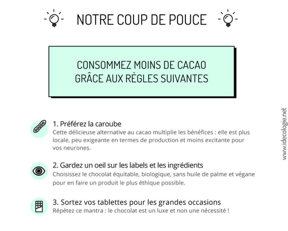 Idécologie Infographie cacao 3